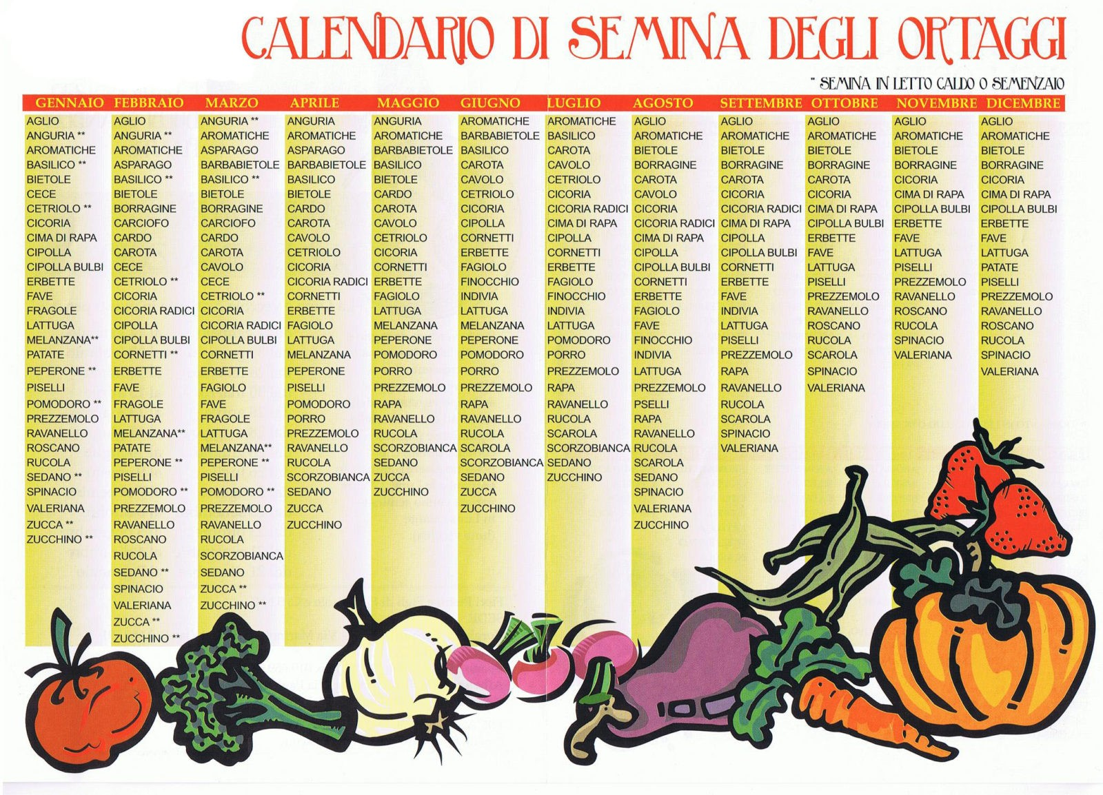 Calendario Semina Orto 2020.Calendario Semina Ortaggi Calendario 2020
